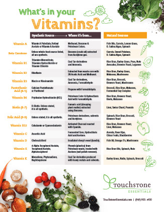 whats in your vitamins?